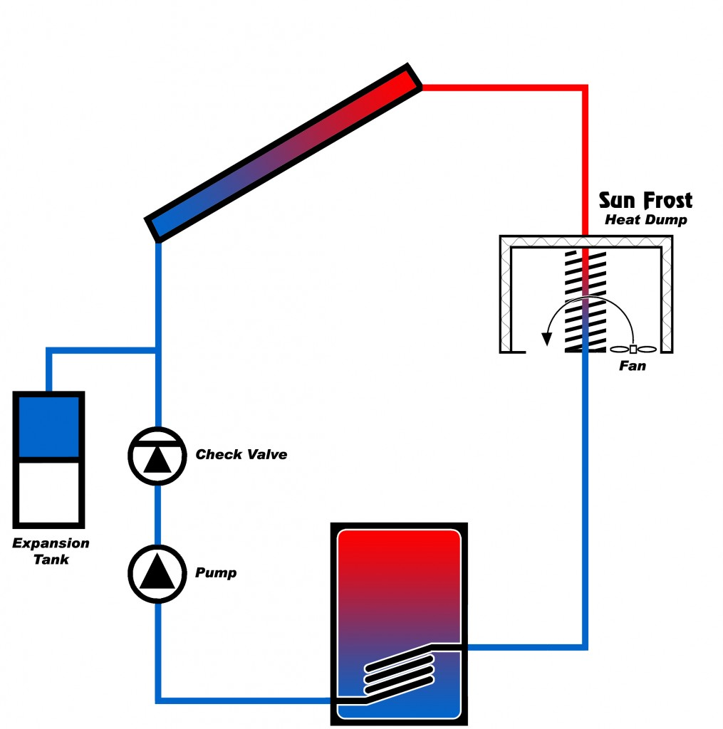 Sun Frost Blog Cabin Mate Wiring Diagram 1 Comment